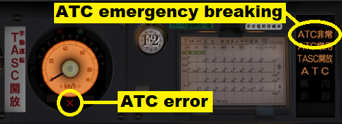 Screen dump of a train control panel where the train's ATC system with a red cross indicates that